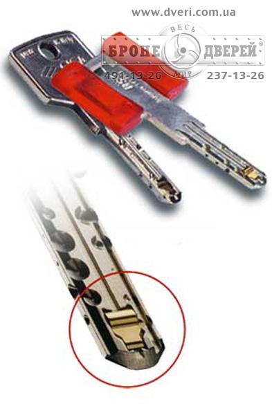 Ключи cisa